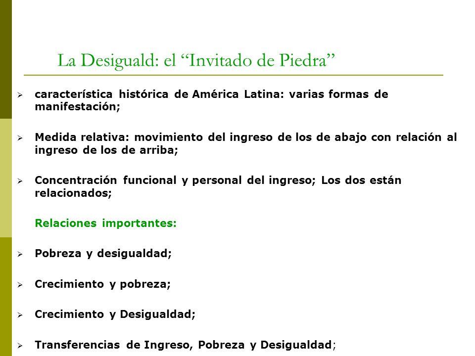 La Desiguald: el Invitado de Piedra característica histórica de América Latina: varias formas de manifestación; Medida relativa: movimiento del ingres