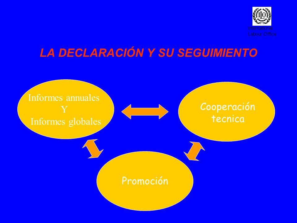 International Labour Office Informes annuales Y Informes globales LA DECLARACIÓN Y SU SEGUIMIENTO Promoción Cooperación tecnica