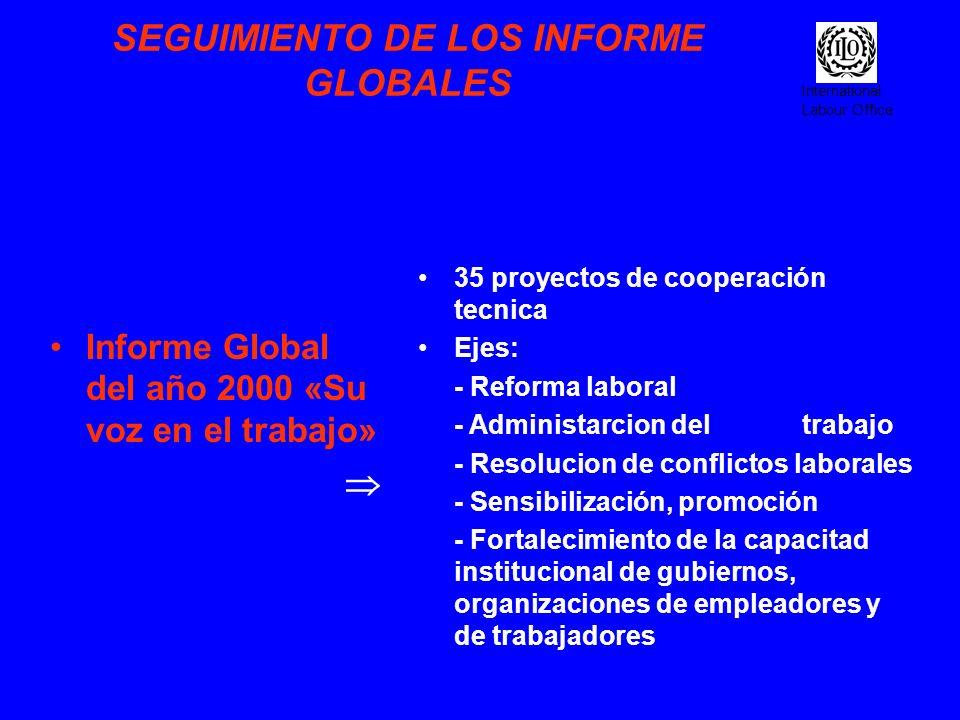 International Labour Office SEGUIMIENTO DE LOS INFORME GLOBALES Informe Global del año 2000 «Su voz en el trabajo» 35 proyectos de cooperación tecnica