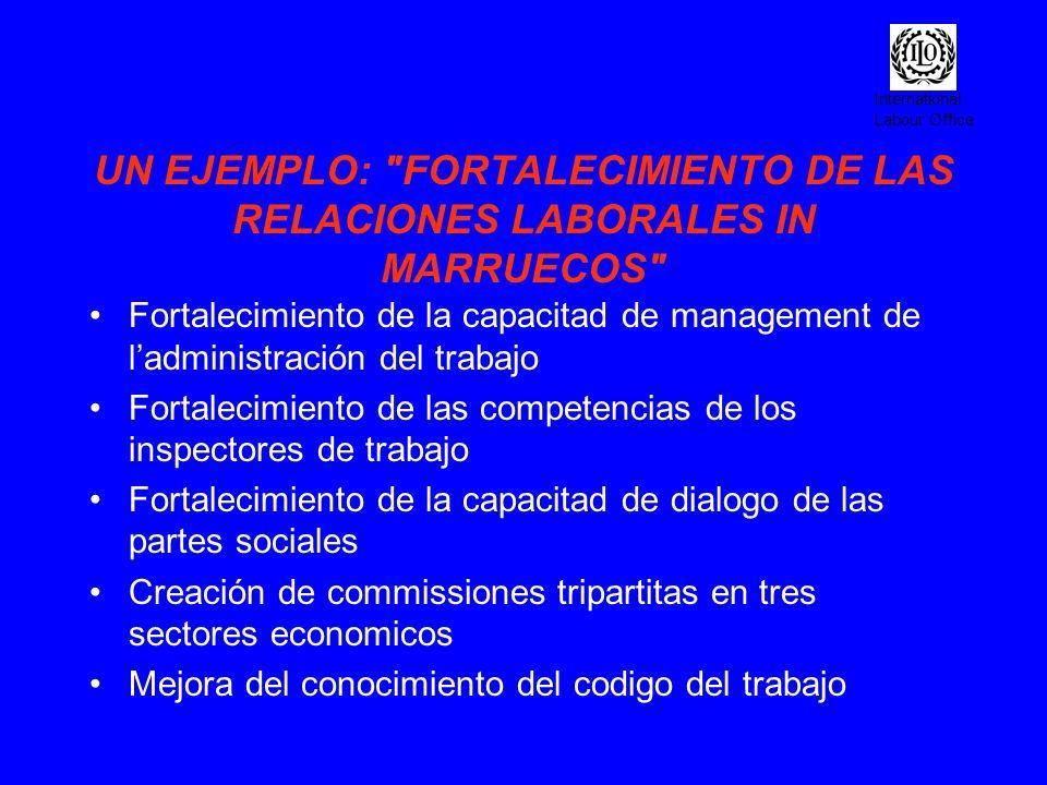 International Labour Office UN EJEMPLO: