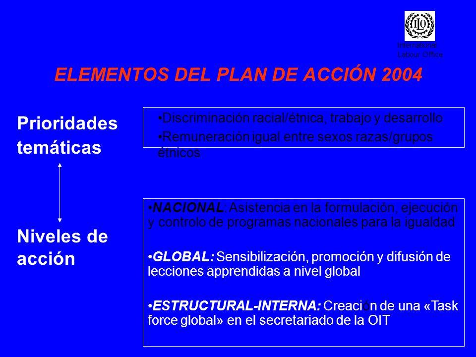 International Labour Office ELEMENTOS DEL PLAN DE ACCIÓN 2004 Prioridades temáticas Niveles de acción Discriminación racial/étnica, trabajo y desarrol