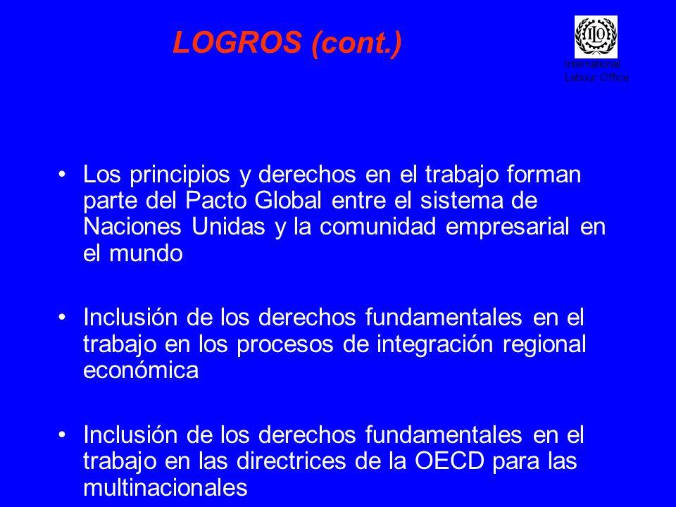 International Labour Office LOGROS (cont.) Los principios y derechos en el trabajo forman parte del Pacto Global entre el sistema de Naciones Unidas y