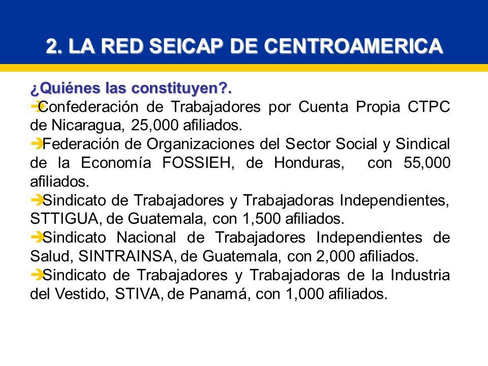 PLAN 2006-2008 Tener Información Actualizada sobre las Organizaciones de la Economìa Informal de Centroamérica.