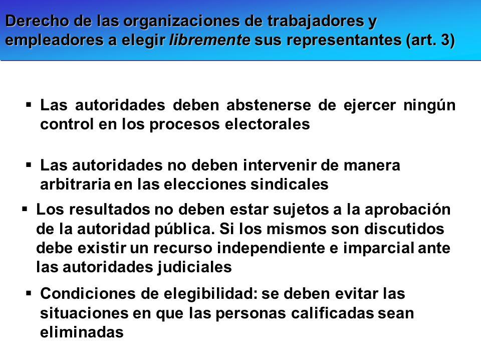 Derecho de las organizaciones de trabajadores y empleadores a elegir libremente sus representantes (art. 3) Las autoridades deben abstenerse de ejerce