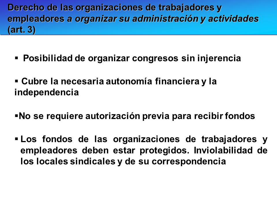 Derecho de las organizaciones de trabajadores y empleadores a organizar su administración y actividades (art. 3) Posibilidad de organizar congresos si