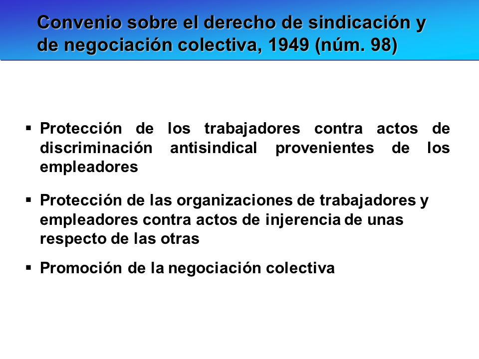 Convenio sobre el derecho de sindicación y de negociación colectiva, 1949 (núm. 98) Protección de los trabajadores contra actos de discriminación anti