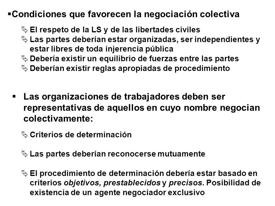 Condiciones que favorecen la negociación colectiva El respeto de la LS y de las libertades civiles Las partes deberían estar organizadas, ser independ