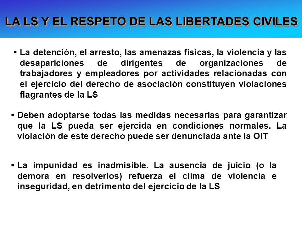Derecho de las organizaciones de trabajadores y empleadores a elegir libremente sus representantes (art.