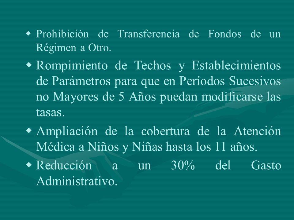 TECHOS DE COTIZACIÓN De 1972 a 2001 con techos de cotización hasta Lps. 600.00. (US$ 33.00) De Junio 2001 a mayo 2002 con techos de cotización de Lps.