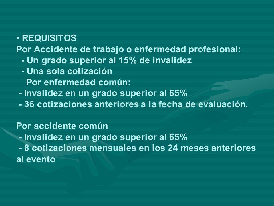 SERVICIOS RÉGIMEN I.V.M. Pensiones (Invalidez, Viudez y Orfandad) Jubilación (Vejez) Comisión Técnica de Invalidez con Clínica de Evaluación Médica. A