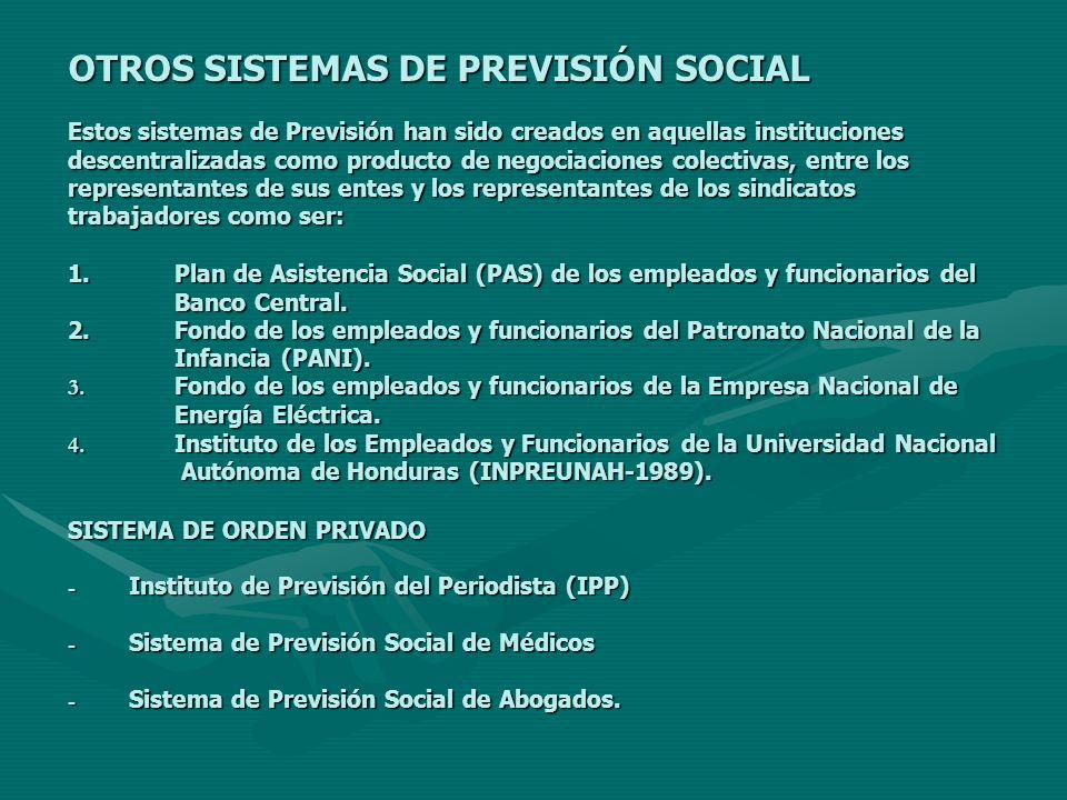 CUADRO COMPARATIVO DE COTIZACIONES INSTITUCIONES DE PREVISION SOCIAL 27%9%18%I.P.M. 19%7%12%INPREMA 18%7%11%INJUPEMP 3%1%2%IHSSTOTALTRABAJADORPATRONOI