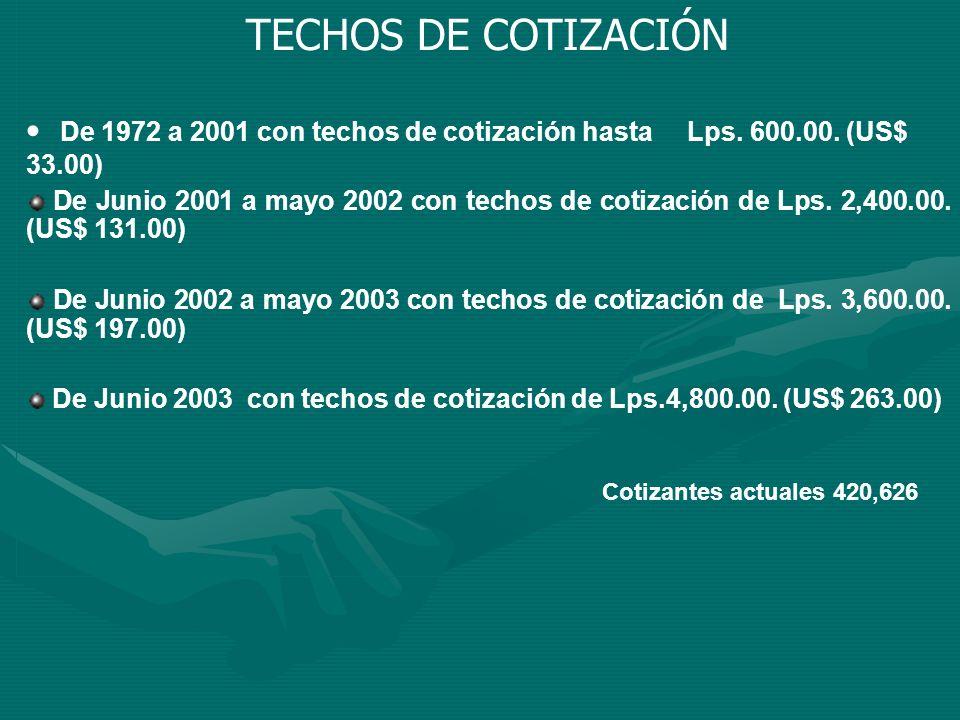 TECHOS DE COTIZACIÓN De 1972 a 2001 con techos de cotización hasta Lps.