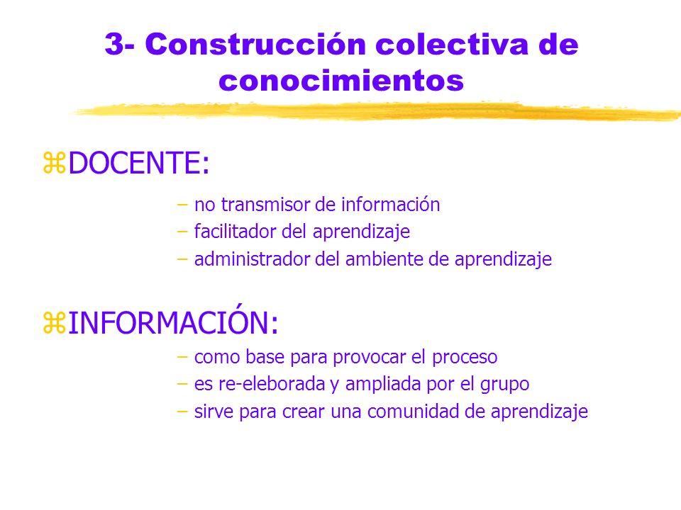 3- Construcción colectiva de los conocimientos z Se asimila lo que el grupo ha elaborado z Se comparten los conocimientos y se analizan z Conocimiento