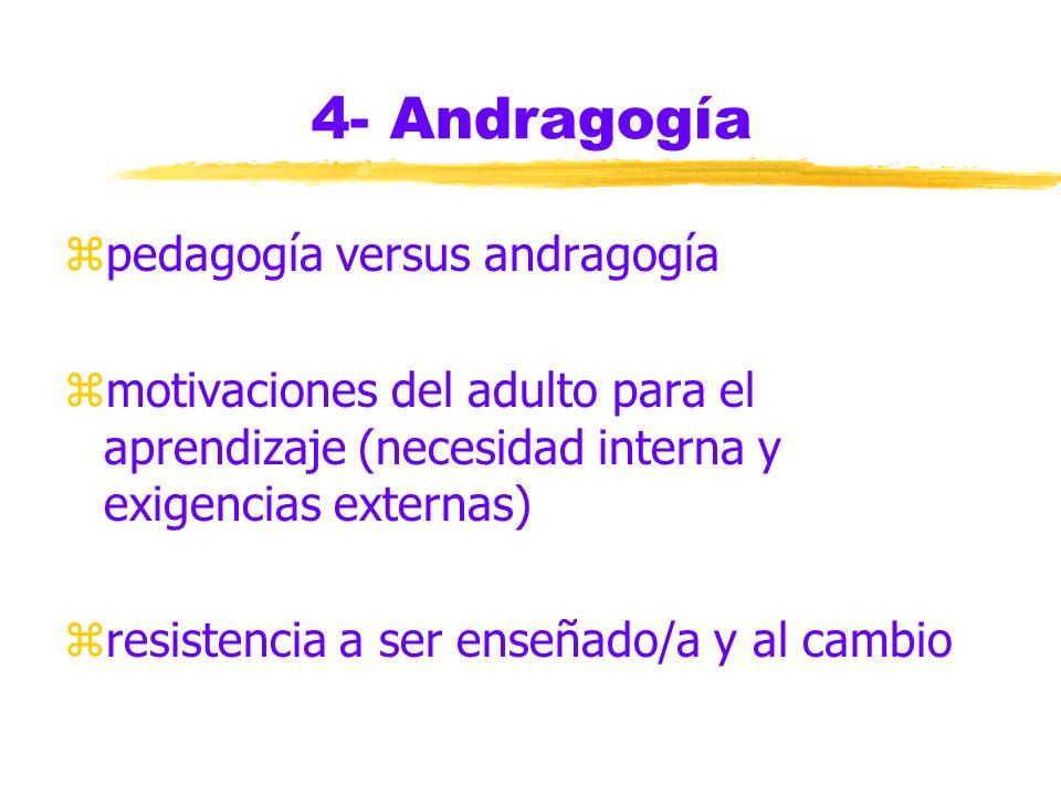 3- Construcción colectiva de conocimientos zDOCENTE: –no transmisor de información –facilitador del aprendizaje –administrador del ambiente de aprendi