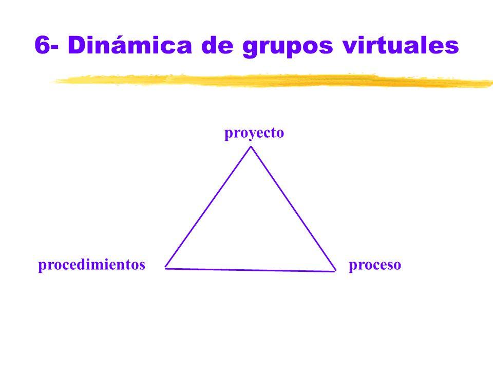 5- Formación en línea versus instrucción en línea zInstrucción en línea yMaterial autoexplicativo yApoyo eventual o sin él yÚtil para adquirir una hab