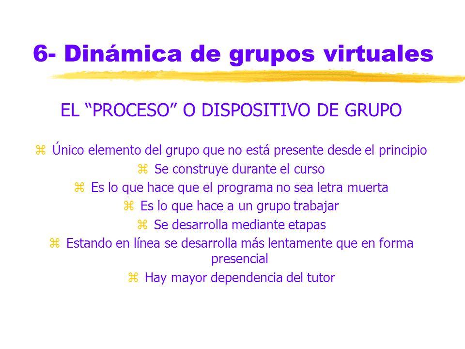 6- Dinámica de grupos virtuales zPROYECTO: los objetivos y contenidos del curso zPROCEDIMIENTOS: recursos, métodos y técnicas para realizar el aprendi
