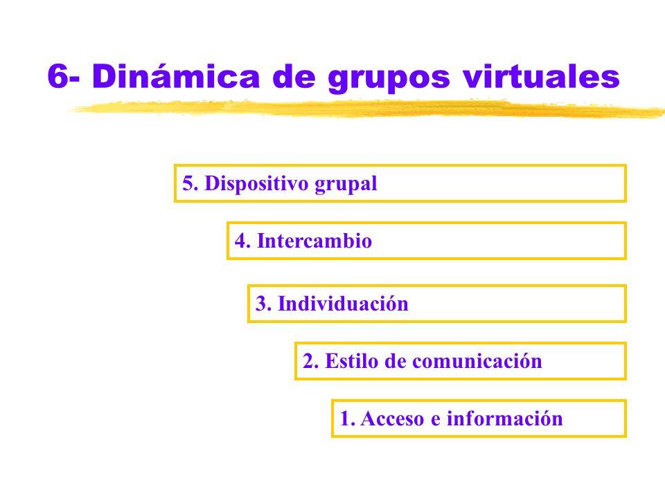 6- Dinámica de grupos virtuales EL PROCESO O DISPOSITIVO DE GRUPO zÚnico elemento del grupo que no está presente desde el principio zSe construye dura