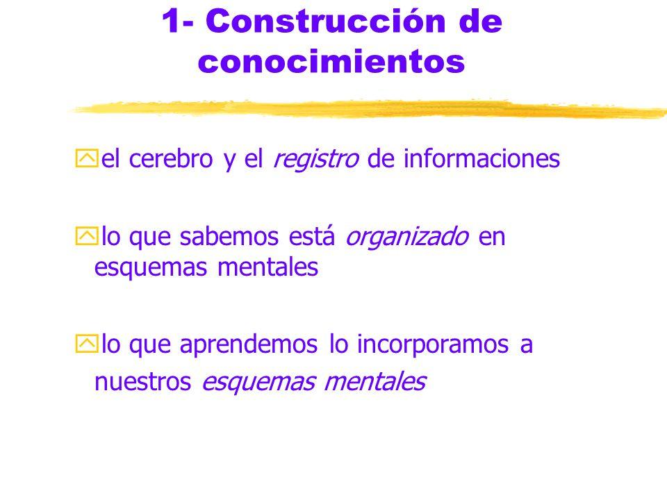 1- Construcción de conocimientos yeyel cerebro y el registro de informaciones ylylo que sabemos está organizado en esquemas mentales ylylo que aprendemos lo incorporamos a nuestros esquemas mentales
