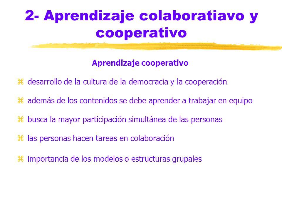 Aprendizaje colaborativo -colaborar comunicar -expresarse ser comprensible -ser comprensible procesar, ordenar -comprender otros esfuerzo -comparar an