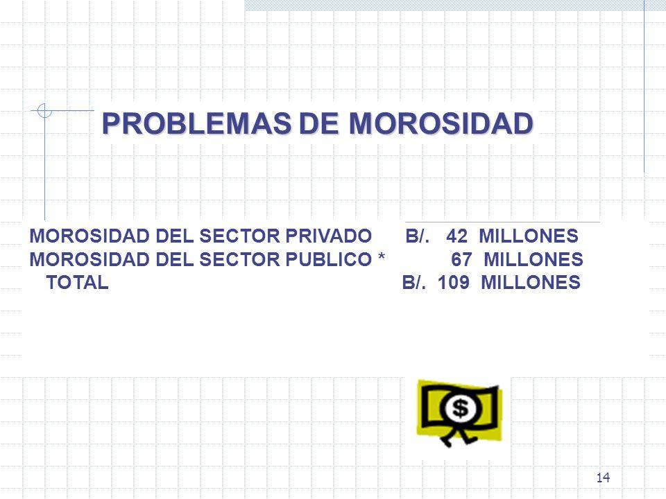 14 MOROSIDAD DEL SECTOR PRIVADO B/. 42 MILLONES MOROSIDAD DEL SECTOR PUBLICO * 67 MILLONES TOTAL B/. 109 MILLONES PROBLEMAS DE MOROSIDAD