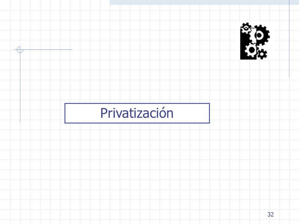 32 Privatización