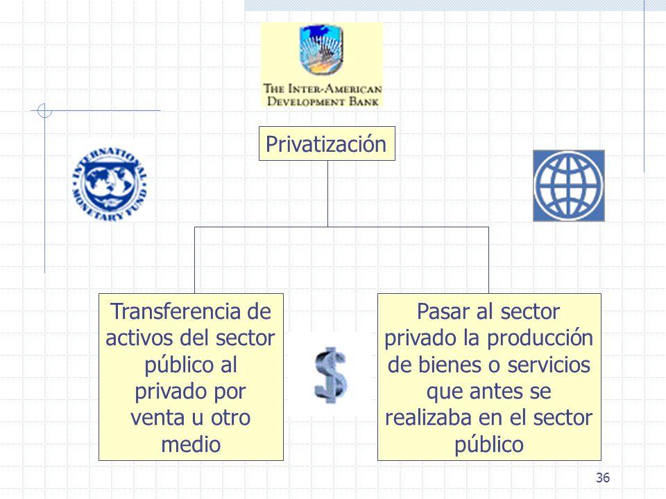 36 Transferencia de activos del sector público al privado por venta u otro medio Pasar al sector privado la producción de bienes o servicios que antes