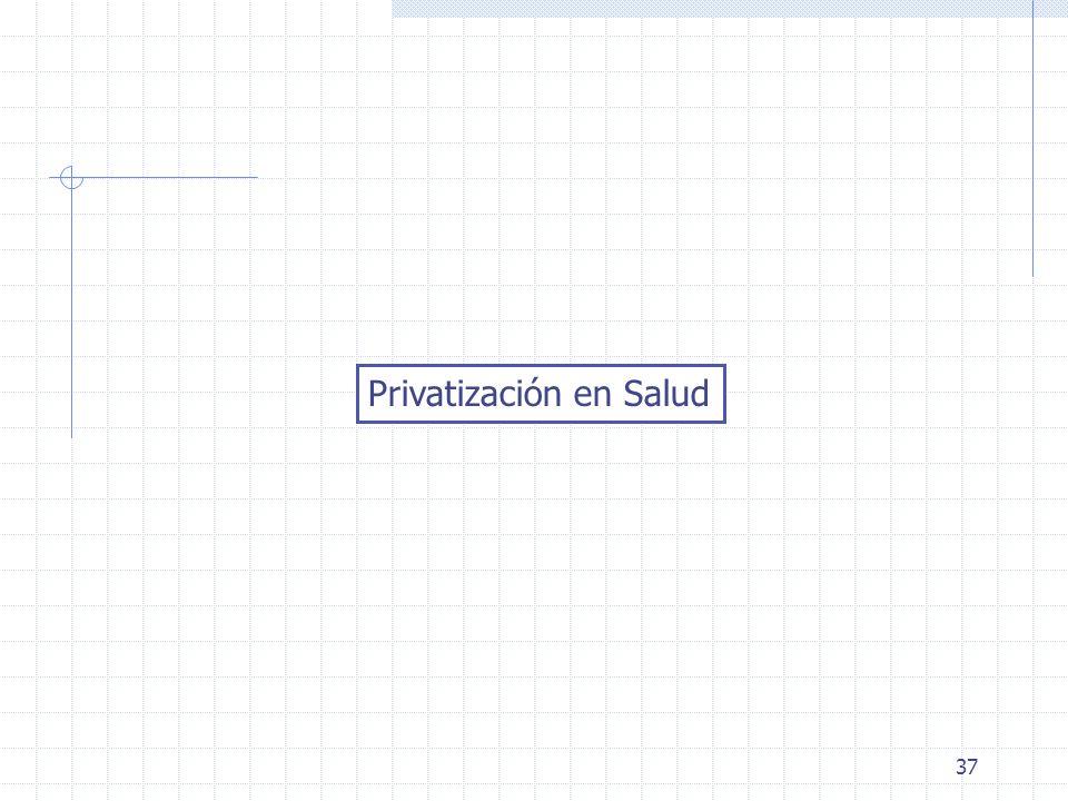 37 Privatización en Salud