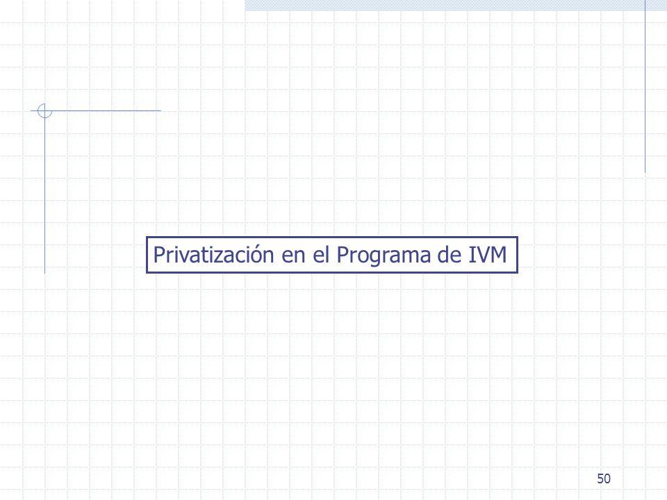 50 Privatización en el Programa de IVM