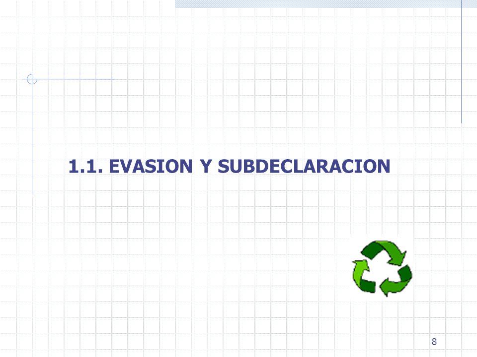 8 1.1. EVASION Y SUBDECLARACION