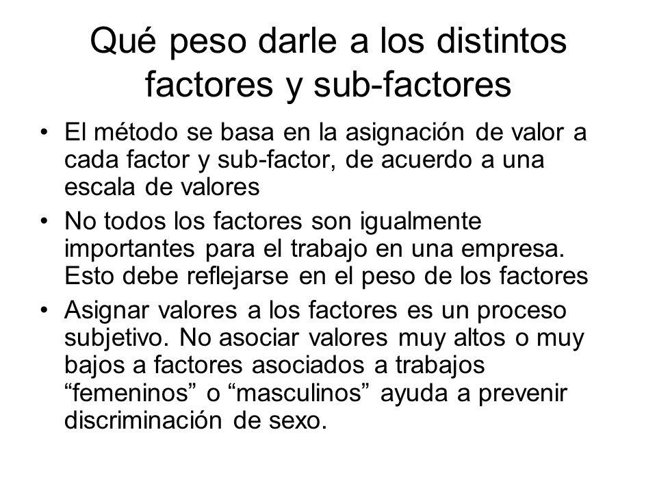 Qué peso darle a los distintos factores y sub-factores El método se basa en la asignación de valor a cada factor y sub-factor, de acuerdo a una escala