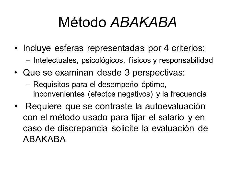 Método ABAKABA Incluye esferas representadas por 4 criterios: –Intelectuales, psicológicos, físicos y responsabilidad Que se examinan desde 3 perspect