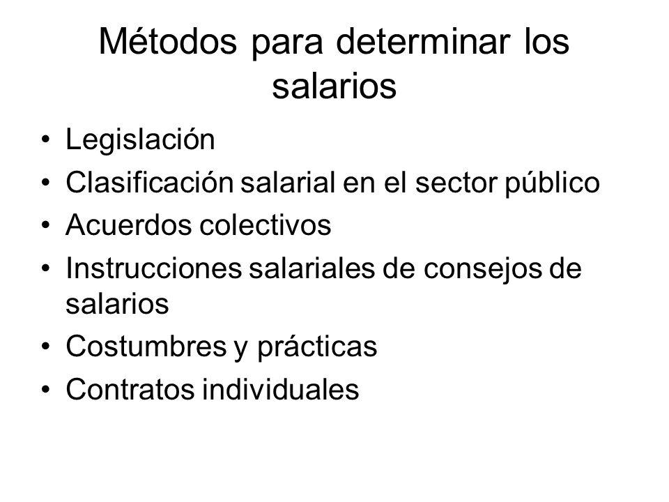 Métodos para determinar los salarios Legislación Clasificación salarial en el sector público Acuerdos colectivos Instrucciones salariales de consejos