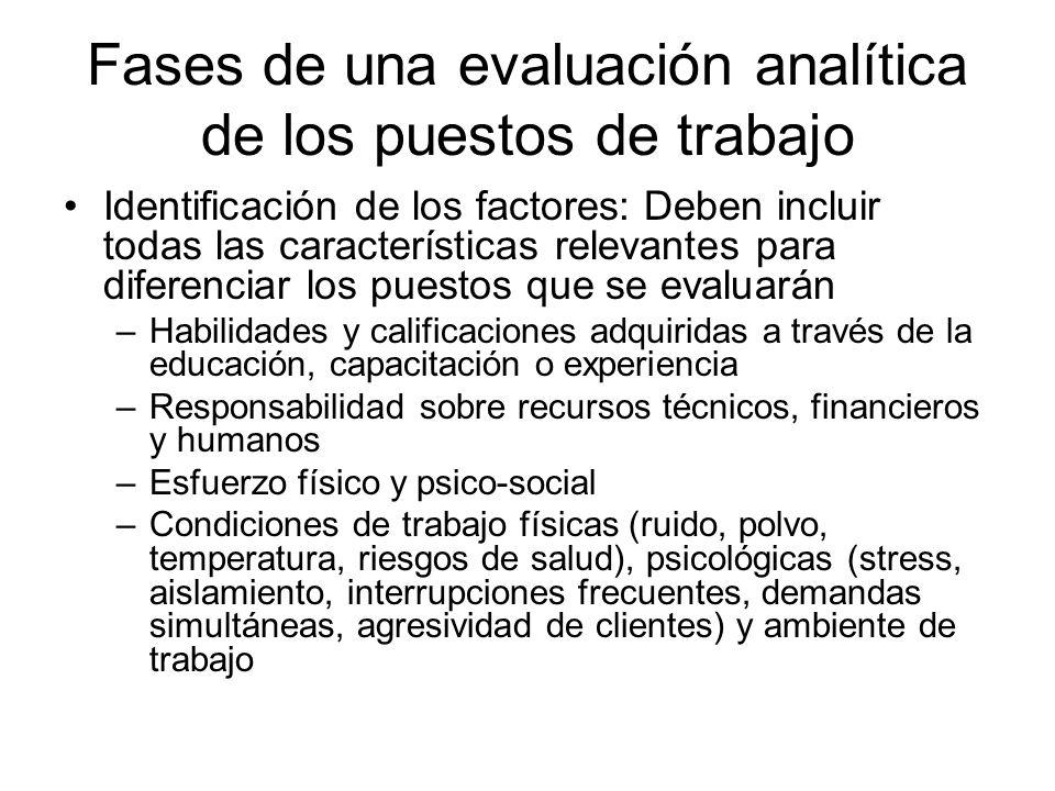 Fases de una evaluación analítica de los puestos de trabajo Identificación de los factores: Deben incluir todas las características relevantes para di
