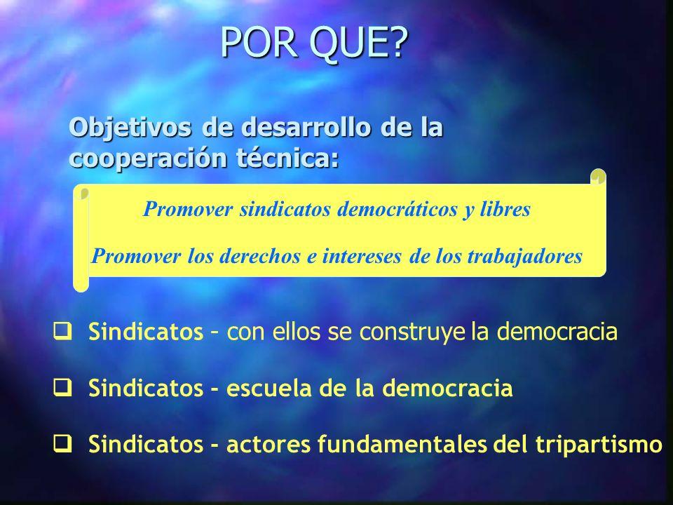 ACTRAV Objetivos de desarrollo de la cooperación técnica Pro Promover sindicatos libres e independientes Promover los derechos e intereses de los trab