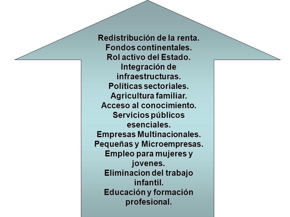 Redistribución de la renta. Fondos continentales.