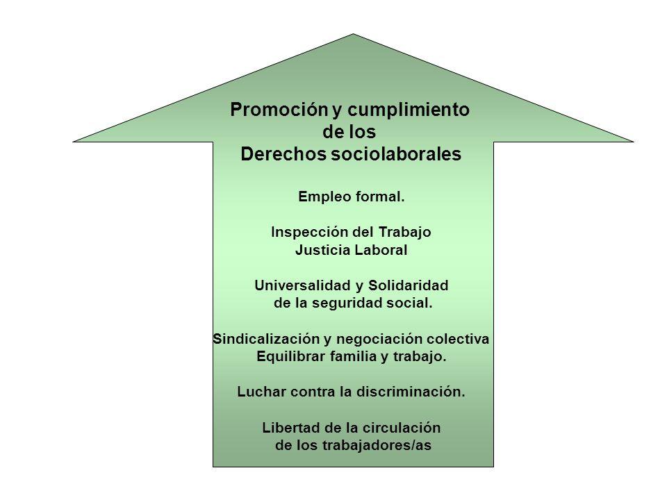 Promoción y cumplimiento de los Derechos sociolaborales Empleo formal.