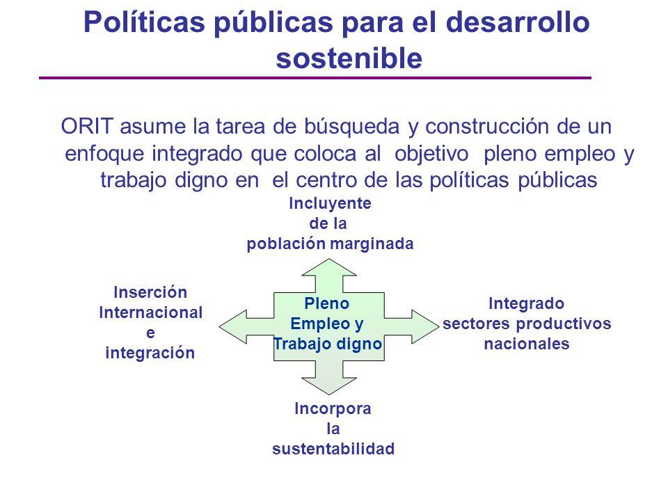 Políticas públicas para el desarrollo sostenible ORIT asume la tarea de búsqueda y construcción de un enfoque integrado que coloca al objetivo pleno empleo y trabajo digno en el centro de las políticas públicas Incluyente de la población marginada Integrado sectores productivos nacionales Incorpora la sustentabilidad Inserción Internacional e integración Pleno Empleo y Trabajo digno