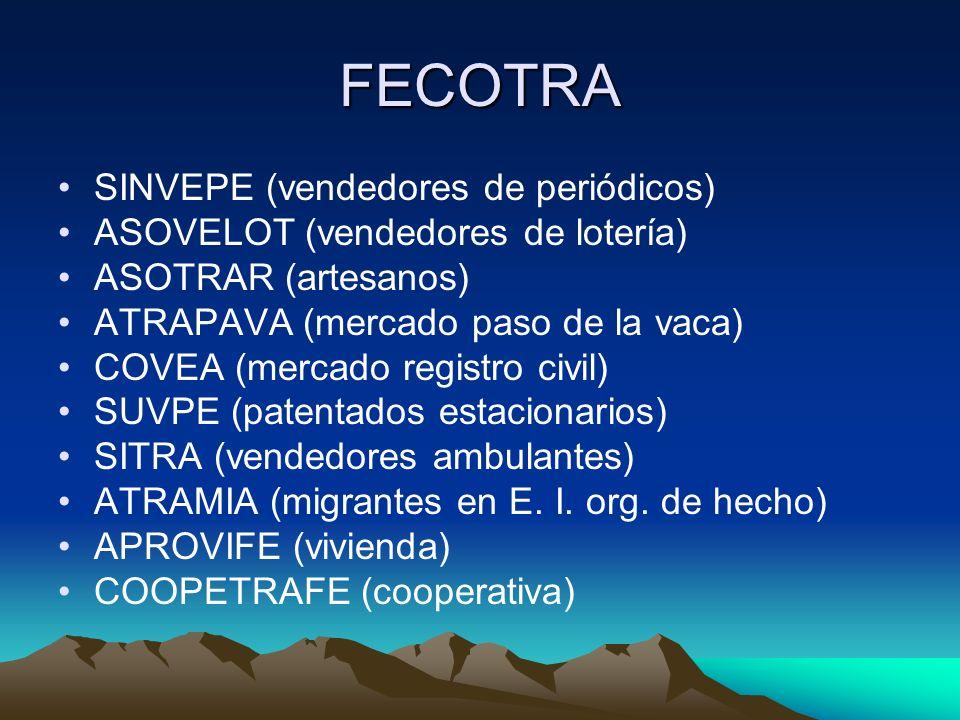 FECOTRA SINVEPE (vendedores de periódicos) ASOVELOT (vendedores de lotería) ASOTRAR (artesanos) ATRAPAVA (mercado paso de la vaca) COVEA (mercado regi