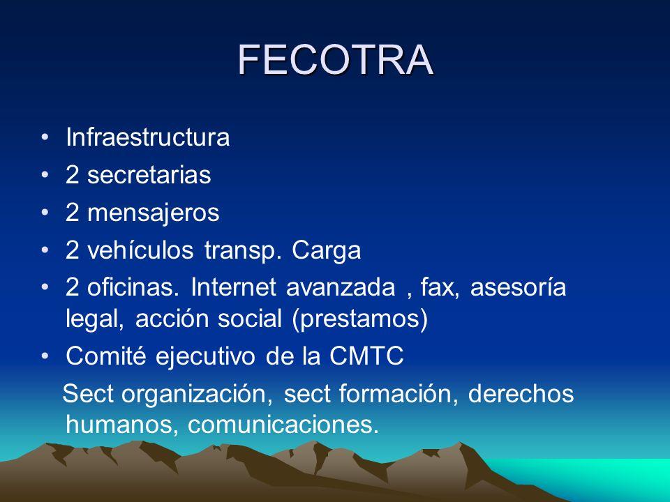 FECOTRA Infraestructura 2 secretarias 2 mensajeros 2 vehículos transp. Carga 2 oficinas. Internet avanzada, fax, asesoría legal, acción social (presta