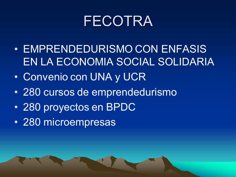 FECOTRA EMPRENDEDURISMO CON ENFASIS EN LA ECONOMIA SOCIAL SOLIDARIA Convenio con UNA y UCR 280 cursos de emprendedurismo 280 proyectos en BPDC 280 mic