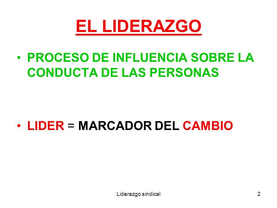 Liderazgo sindical2 EL LIDERAZGO PROCESO DE INFLUENCIA SOBRE LA CONDUCTA DE LAS PERSONAS LIDER = MARCADOR DEL CAMBIO