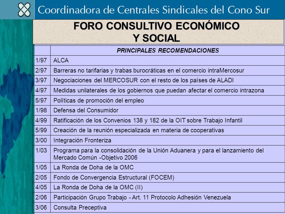 FORO CONSULTIVO ECONÓMICO Y SOCIAL PRINCIPALES RECOMENDACIONES 1/97ALCA 2/97Barreras no tarifarias y trabas burocráticas en el comercio intraMercosur 3/97Negociaciones del MERCOSUR con el resto de los países de ALADI 4/97Medidas unilaterales de los gobiernos que puedan afectar el comercio intrazona 5/97Políticas de promoción del empleo 1/98Defensa del Consumidor 4/99Ratificación de los Convenios 138 y 182 de la OIT sobre Trabajo Infantil 5/99Creación de la reunión especializada en materia de cooperativas 3/00Integración Fronteriza 1/03Programa para la consolidación de la Unión Aduanera y para el lanzamiento del Mercado Común -Objetivo 2006 1/05La Ronda de Doha de la OMC 2/05Fondo de Convergencia Estructural (FOCEM) 4/05La Ronda de Doha de la OMC (II) 2/06Participación Grupo Trabajo - Art.