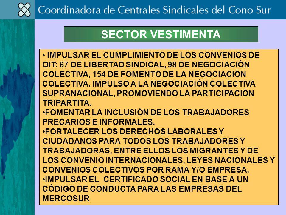 SECTOR VESTIMENTA IMPULSAR EL CUMPLIMIENTO DE LOS CONVENIOS DE OIT: 87 DE LIBERTAD SINDICAL, 98 DE NEGOCIACIÓN COLECTIVA, 154 DE FOMENTO DE LA NEGOCIACIÓN COLECTIVA.