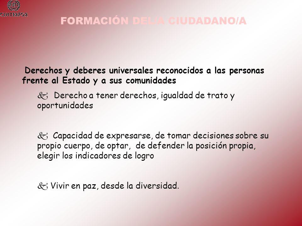 FORMACIÓN DEL/A CIUDADANO/A Derechos y deberes universales reconocidos a las personas frente al Estado y a sus comunidades Derecho a tener derechos, i