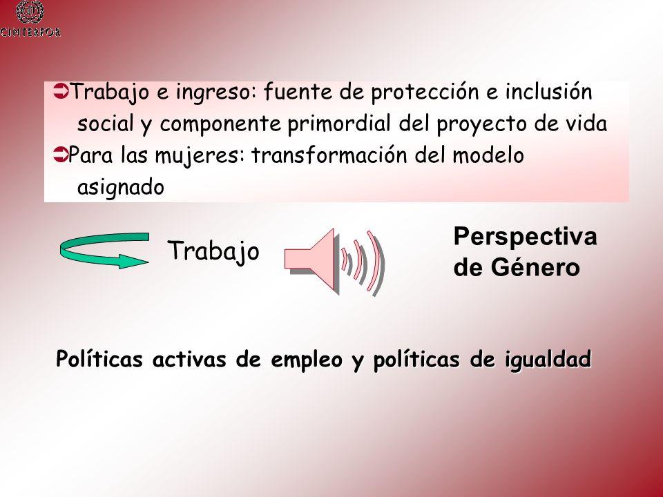 Trabajo e ingreso: fuente de protección e inclusión social y componente primordial del proyecto de vida Para las mujeres: transformación del modelo as