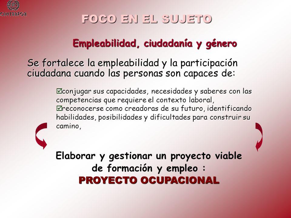 PROYECTO OCUPACIONAL Elaborar y gestionar un proyecto viable de formación y empleo : PROYECTO OCUPACIONAL Se fortalece la empleabilidad y la participa