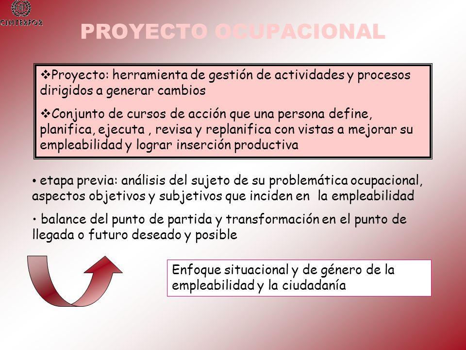 PROYECTO OCUPACIONAL Proyecto: herramienta de gestión de actividades y procesos dirigidos a generar cambios Conjunto de cursos de acción que una perso