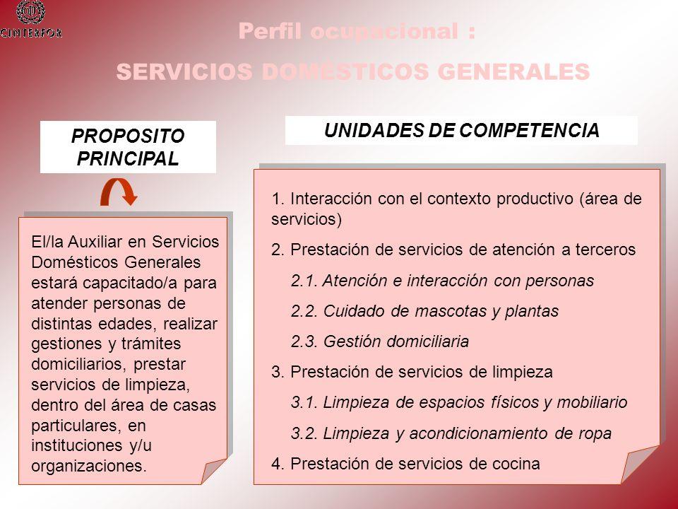 Perfil ocupacional : SERVICIOS DOMÉSTICOS GENERALES PROPOSITO PRINCIPAL El/la Auxiliar en Servicios Domésticos Generales estará capacitado/a para aten