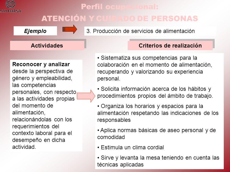 Perfil ocupacional: ATENCIÓN Y CUIDADO DE PERSONAS Ejemplo 3. Producción de servicios de alimentación Actividades Criterios de realización Reconocer y