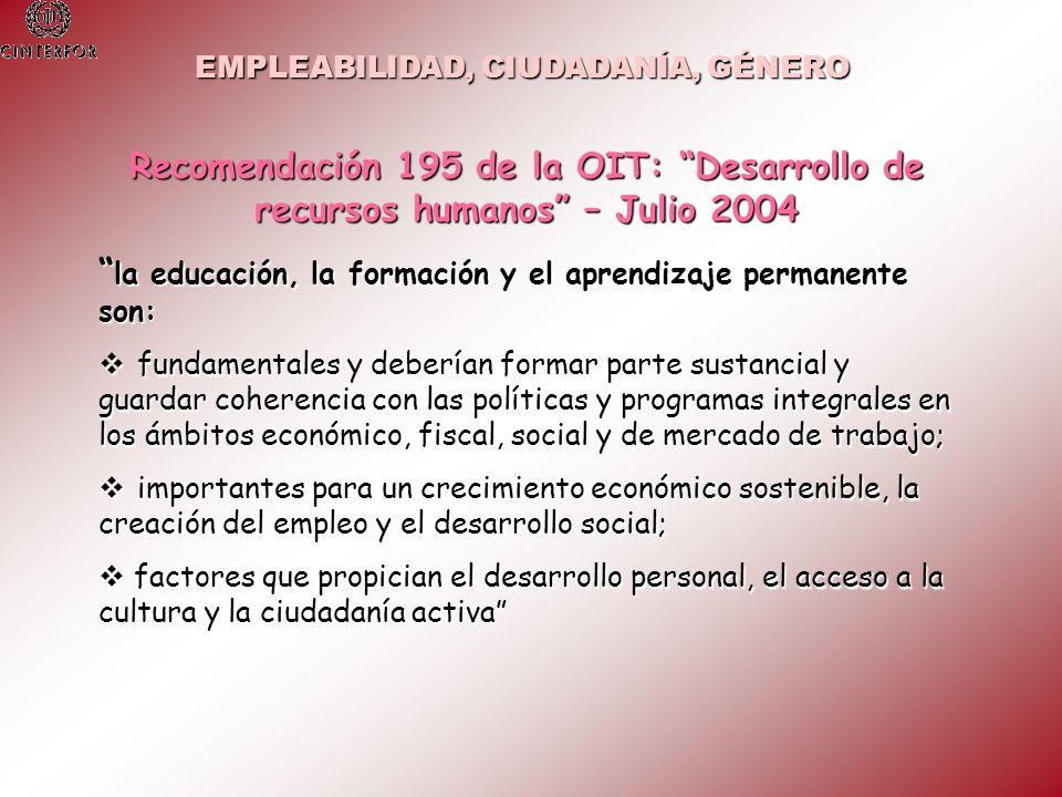 Recomendación 195 de la OIT: Desarrollo de recursos humanos – Julio 2004 la educación, la formación y el aprendizaje permanente son: la educación, la